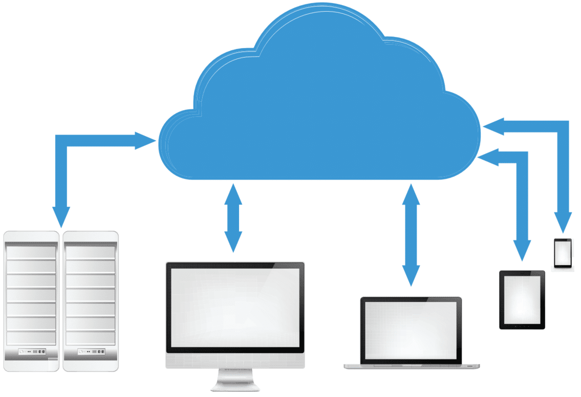 Backup, Storage and Recovery